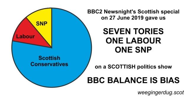 bbcbalance